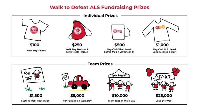 Walk-Fundraising-Benefits