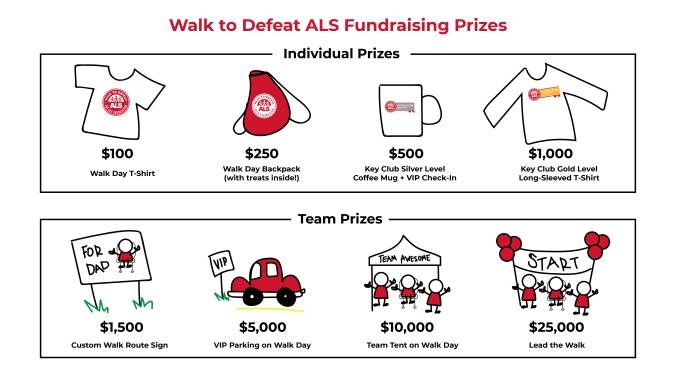 Walk-Fundraising-Benefits